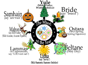 Wheel of the Year - Copy